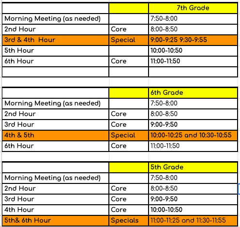 GMS Distance Learning Schedule