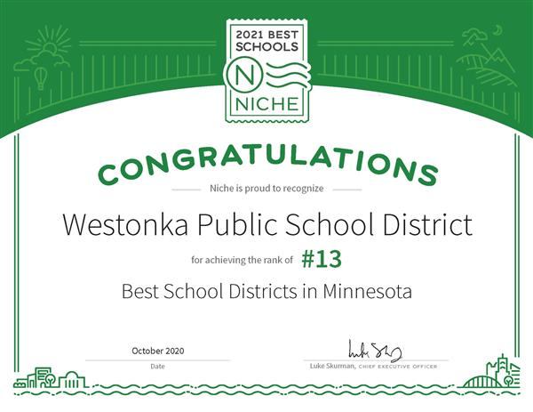 Niche 'Best School Districts' Certificate